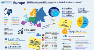 e-commerce europe2014
